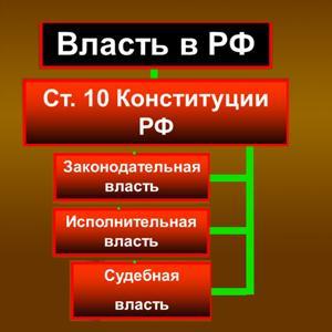 Органы власти Орджоникидзе