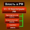 Органы власти в Орджоникидзе